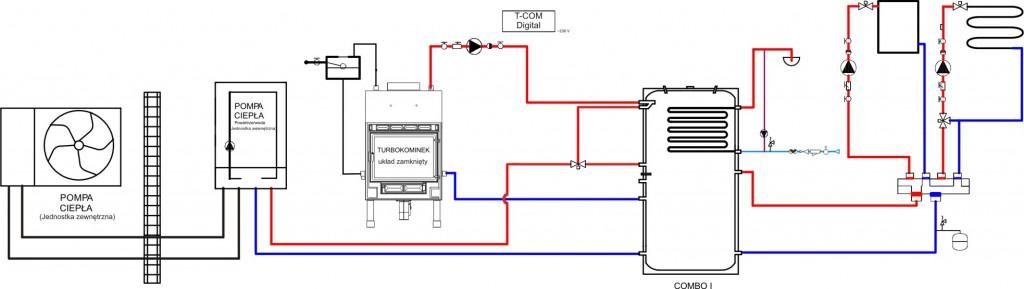 Schemat instalacji z Combo I