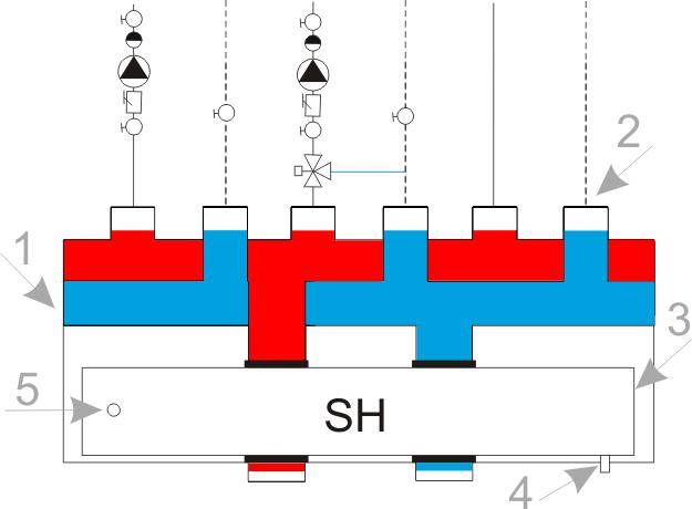 rozdzielacz compact SH