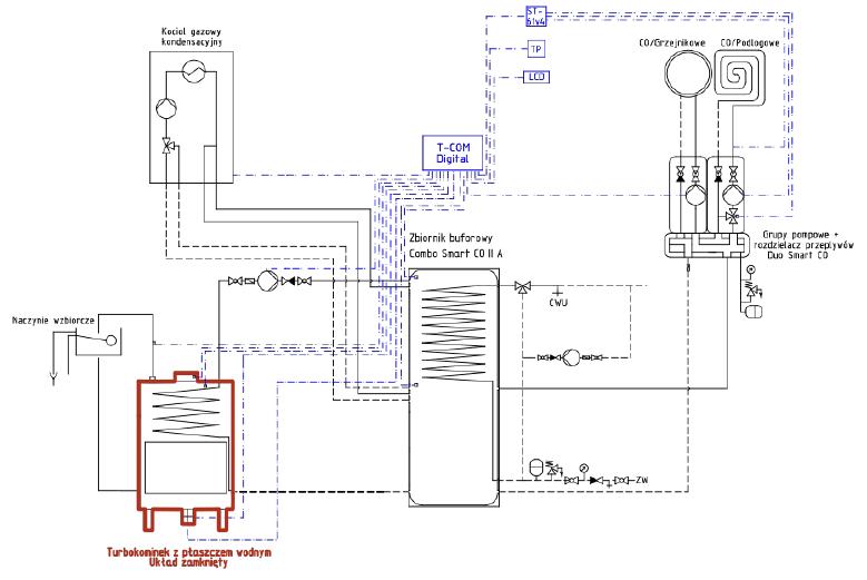 Podłączenie automatyki T-COM Digital w instalacji grzewczej z Turbokominkiem UZ i kotłem gazowym
