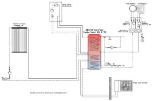 Schemat: zbiornik kombinowany Combo Smart CO + solar +pompa monoblok + kocioł gazowy
