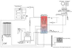 Instalacja: pompa ciepła monoblok + kominek UZ + kocioł na paliwo stałe UZ