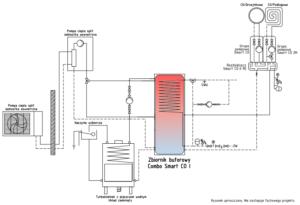 Ogrzewanie pompą ciepła split. Schemat instalacji zintegrowanej z kominkiem z płaszczem wodnym UZ