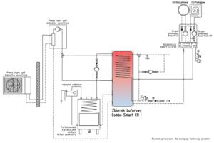 Ogrzewanie kominkowe: pompa ciepła split + kominek z płaszczem wodnym