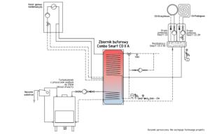 Schemat instalacji: combo smart co + kocioł gazowy + kominek z płaszczem wodnym UO