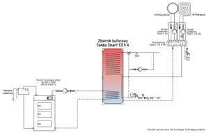 Combo Smart CO II A jako bufor do kotła na paliwo stałe UO