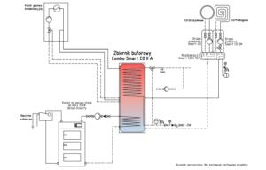 Schemat przyłączeniowy: combo smart co + kocioł gazowy + kocioł na paliwo UO