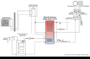 Schemat przyłączeniowy: combo smart co + pompa split + kocioł na paliwo stałe UO