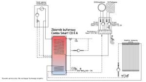 Schemat instalacji: combo smart co + kolektor słoneczny + kocioł gazowy