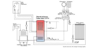 Ogrzewanie kominkowe - schemat instalacji: solar + kocioł gazowy + kominek