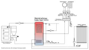 Schemat podłączeniowy: combo smart co + kocioł na paliwo stałe UZ + kolektor słoneczny