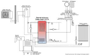 Schemat instalacji: pompa ciepła split + kominek UZ + solar