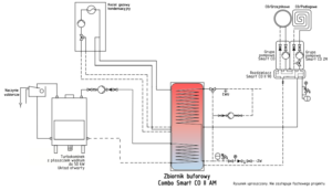 Instalacja ogrzewania z kominkiem i przyłączem gazowym