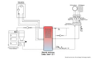 Schemat instalacji ogrzewania: kocioł na paliwo stałe UZ + kocioł gazowy