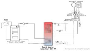 Instalacja ogrzewania: combo smart co + kocioł na paliwo stałe 50 kW