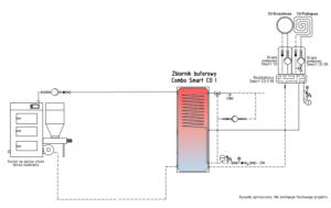 Schemat instalacji: Combo Smart CO jako bufor do kotła na paliwo stałe UZ