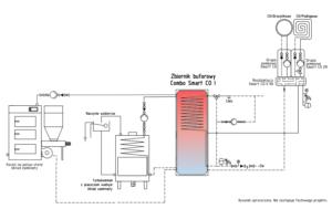 Schemat instalacji grzewczej: kominek z płaszczem wodnym UZ + kocioł na paliwo stałe UZ
