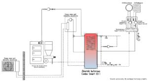 Schemat instalacji grzewczej: pompa ciepła split + kocioł na paliwo stałe UZ