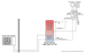 Schemat instalacji OZE: Combo Smart CO + pompa ciepła monoblok