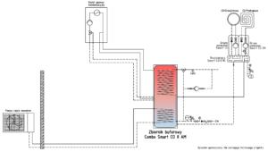 Instalacja grzewcza: zasobnik do pompy ciepła Combo + pompa ciepła monoblok + kocioł gazowy kondensacyjny