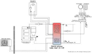 Instalacja ogrzewania: pompa ciepła + kocioł na biomasę + kocioł gazowy
