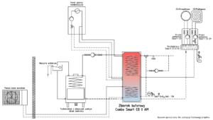 Schemat instalacji z pompą ciepła monoblok, kotłem gazowym i kominkiem z płaszczem wodnym