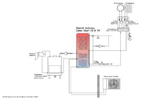 Instalacja: combo smart co + pompa ciepła monoblok + kominek z płaszczem wodnym UO