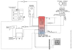 Instalacja: pompa ciepła monoblok + kominek UO + gaz + kocioł na paliwo stałe UZ