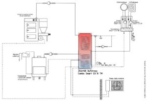 Instalacja: combo smart co + pompa ciepła monoblok + kominek z płaszczem wodnym UO + kocioł na paliwo stałe UZ