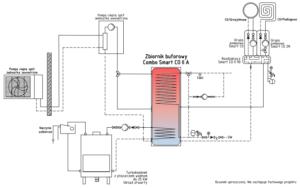 Schemat instalacyjny: combo smart co + pompa split + kominek z płaszczem wodnym UO