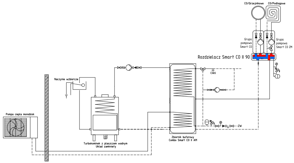 Schemat instalacji: rozdzielacz Smart CO