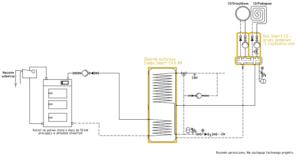 System grzewczy Smart CO: kocioł na paliwo stałe UO do 50 kW