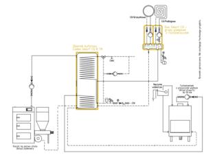 System grzewczy Smart CO: kominek UO do 50 kW + kocioł na paliwo stałe UZ