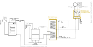 System grzewczy Smart CO: kominek UO + kocioł UO