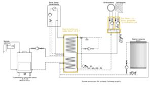 System grzewczy Smart CO: kominek UO + przyłącze gazu + kolektor słoneczny