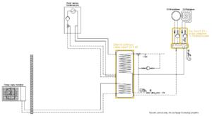 System grzewczy Smart CO: pompa ciepła monoblok + kocioł gazowy