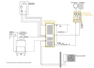 Układ grzewczy Smart CO: kocioł gazowy + pompa monoblok + kominek UO