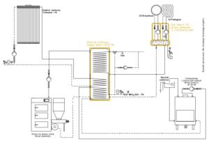 Układ grzewczy Smart CO: kocioł na paliwo stałe UZ + kolektor słoneczny + kominek UO