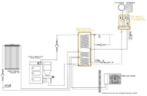 Układ grzewczy Smart CO: pompa ciepła monoblok + kolektor słoneczny + kocioł na paliwo stałe UZ