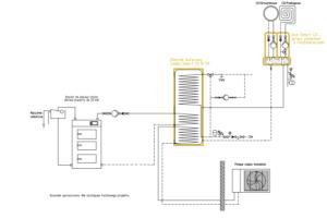 Układ grzewczy Smart CO: pompa monoblok + kocioł na paliwo stałe UO