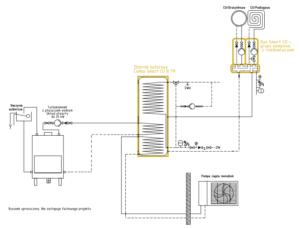 Układ grzewczy Smart CO: pompa monoblok + kominek UO