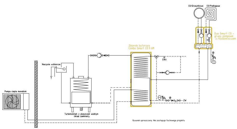 System grzewczy Smart CO: pompa ciepła monoblok + kominek UO
