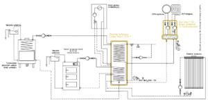Ogrzewanie kominkowe: Kominek UZ + kocioł gazowy + kocioł na paliwo stałe + kolektor słoneczny