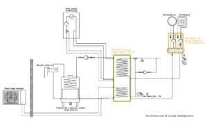 Ogrzewanie kominkowe: Kominek UZ + kocioł gazowy + pompa ciepła monoblok