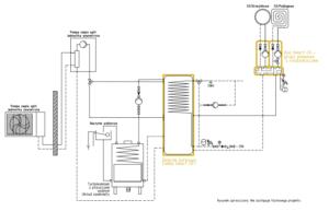 Ogrzewanie kominkowe: Kominek UZ + pompa ciepła split