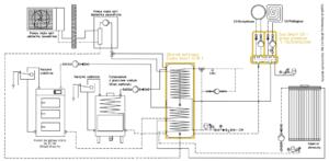 Ogrzewanie kominkowe: Kominek UZ + pompa ciepła split + kocioł na paliwo stałe UO + kolektor słoneczny