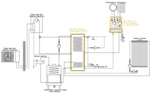 Ogrzewanie kominkowe: Kominek UZ + pompa ciepła split + kolektor słoneczny