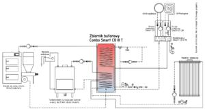 Combo Smart CO jako zasobnik do kominka i solarów (opcja z kotłem stałopalnym)