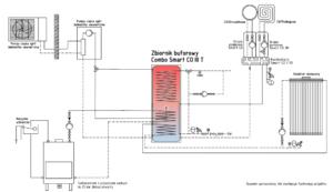 combo smart co III T + solar + kominek UO do 25 KW + pompa split