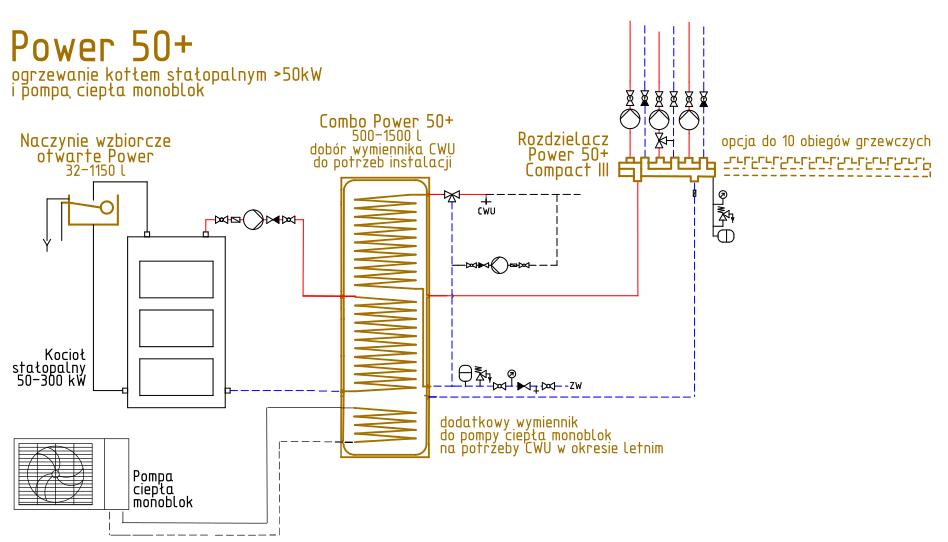 Schemat 4. Ogrzewanie na paliwo stałe - kocioł + pompa ciepła monoblok