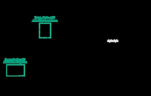 Ogrzewanie pompą ciepła split: kolektor słoneczny + bufor ciepła